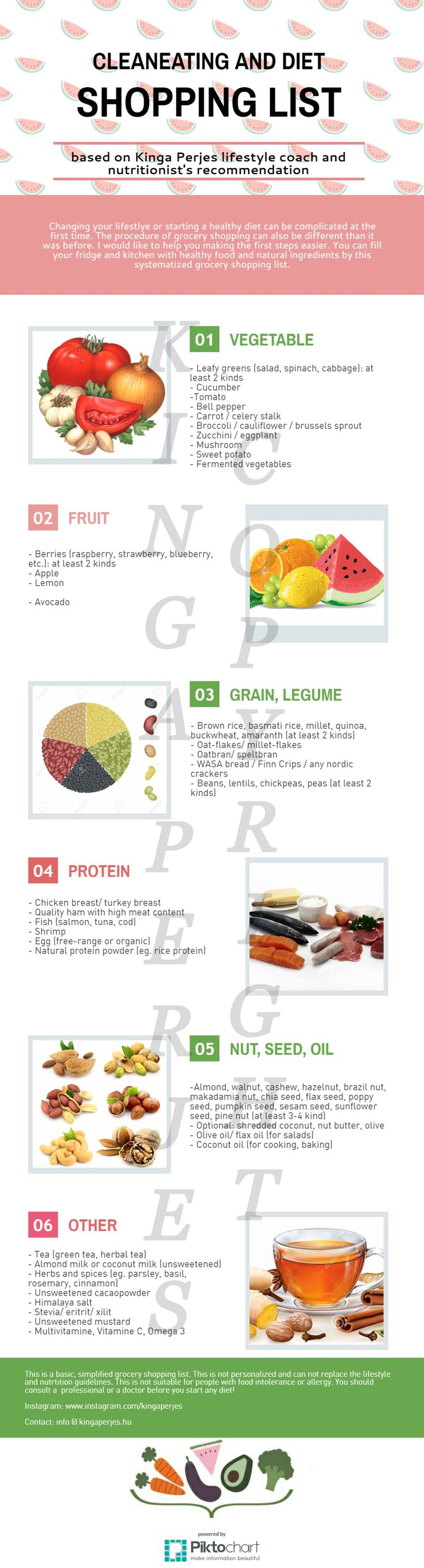 Cleaneating and diet shopping list