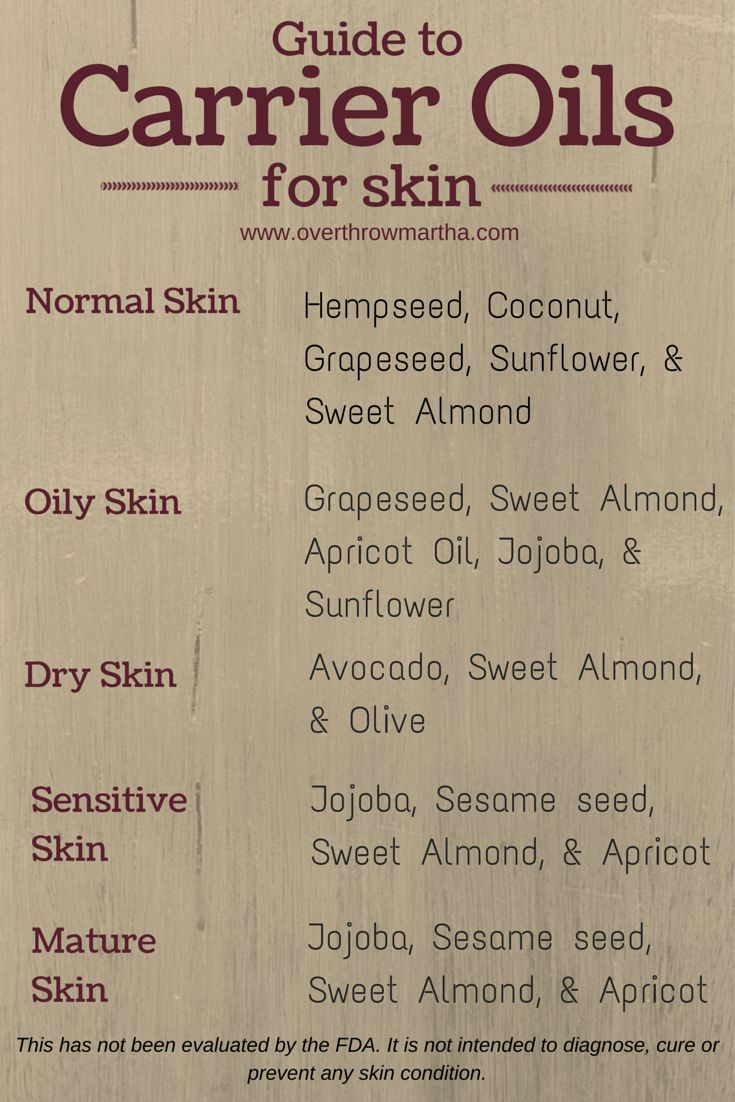 Carrier oils for skin type #DIYbeauty