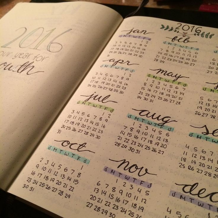 """super excited to show you guys my new bullet journal, i'll probably be doing a whole walk through on my tumblr #bulletjournal (7 out of…"""