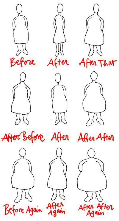 The extended effects of yo-yo dieting.  This is what happened to me.  I dieted my way UP the scale...