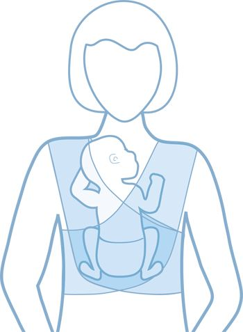 """When placing your baby in the Kangaroo hold, baby's knees should to be tucked to tummy in a """"froggy style"""" position. A simple rule is to keep baby's legs in the shape of the letter """"M"""", with baby's bottom making the dip in the middle of the letter and baby's knees making the two peaks."""