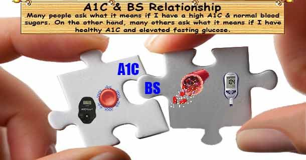 glucose and a1c relationship