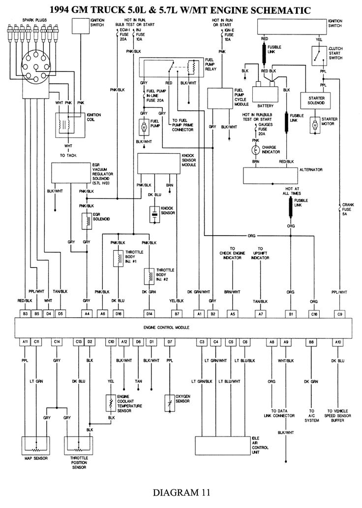 pin by papinvest on 95 chevy fuel wire diagram