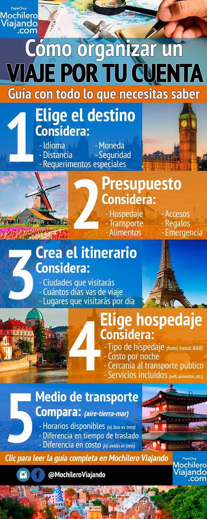 Organizar un viaje por tu cuenta puede parecer difícil, pero en realidad es mucho más fácil de lo que parece, en esta infografía encontrarás los 5 puntos más importantes para lograrlo y volverte un experto. #mochilero #viajero #viajar #viaje #GuiaDeViaje #travel #travelblog #travelblogger #viajarsolo #traveltips #motivacion #motivation #consejo #viajarmas #vacaciones #vacations #plan #planear #tutorial #mundo #world #diy #londres #amsterdam #paris #praga #barcelona #tokyo #cerezo #sakura…