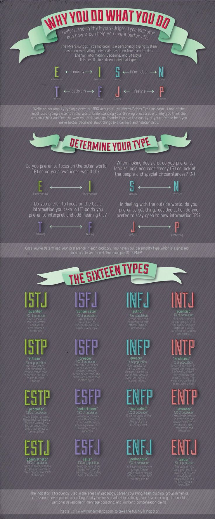 113 best images about myers briggs personality types on pinterest disney personality types. Black Bedroom Furniture Sets. Home Design Ideas