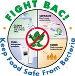 Fight BAC   http://www.fda.gov/food/resourcesforyou/Consumers/ucm109899.htm