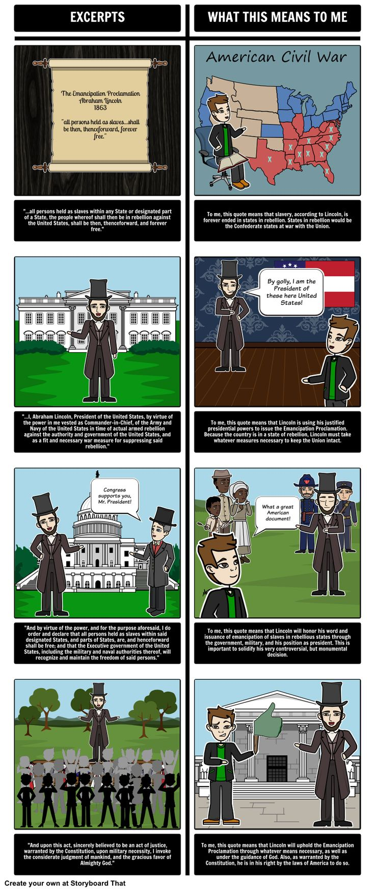 Emancipation Proclamation - Meaning: This activity can be used as either an introductory assignment or exit assignment. Students will interpret excerpts from the Emancipation Proclamation text and articulate what each excerpt means to them.
