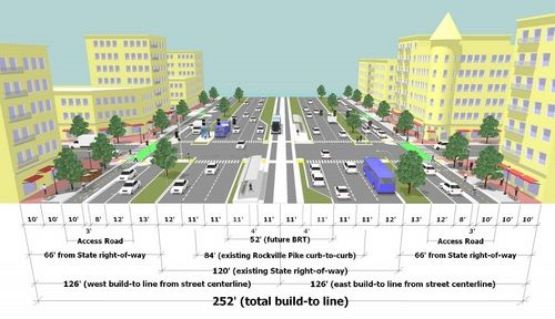 Rockville Pike could one day become a 252-foot-wide mega boulevard with 12 car lanes, 4 bike lanes, 2 bus lanes, and over 50 feet of landscaping. But in designing a street with more than ample room for cars, bikes, and buses, planners abandon any hope the street will be walkable.