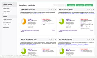 Firewall Log and Rule Analysis, Security Audit, Change Management – Firewall Analyzer #vpn #analysis http://fitness.nef2.com/firewall-log-and-rule-analysis-security-audit-change-management-firewall-analyzer-vpn-analysis/  # Log analytics and configuration management software for network security devices Gaining network activity insights and keeping abreast about firewall log is a challenging task as the security tool generates a huge quantity of traffic logs. Introducing Firewall Analyzer…