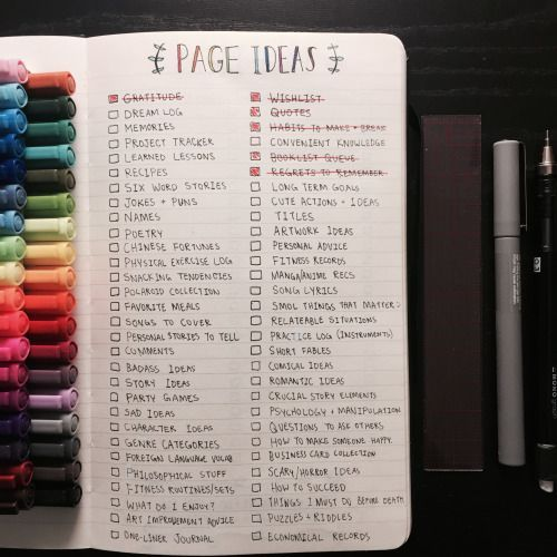 lnkstones: Bullet Journal Page Ideas ...