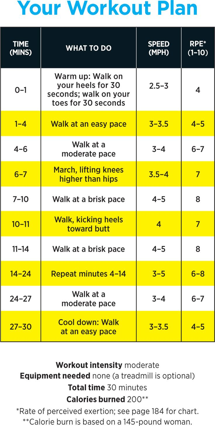Best 25 Walking Workout Plans Ideas On Pinterest