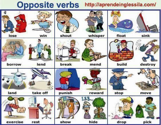 Forum | ________ Learn English | Fluent LandOpposite Verbs in English | Fluent Land