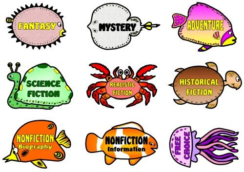"""This """"genres of literature"""" fish bulletin board display set is included for FREE as part of the """"Dive Into Reading Sticker Chart Set"""" that is available on Unique Teaching Resources."""