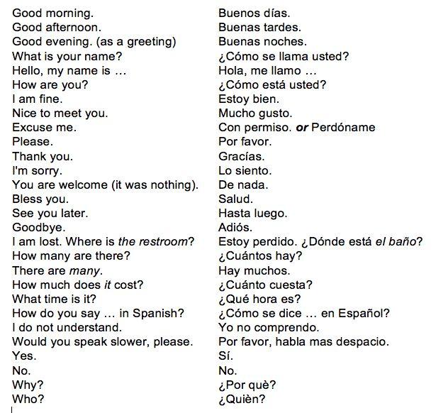 Best 25+ Common spanish phrases ideas on Pinterest | Spanish phrases, Common phrases in spanish ...