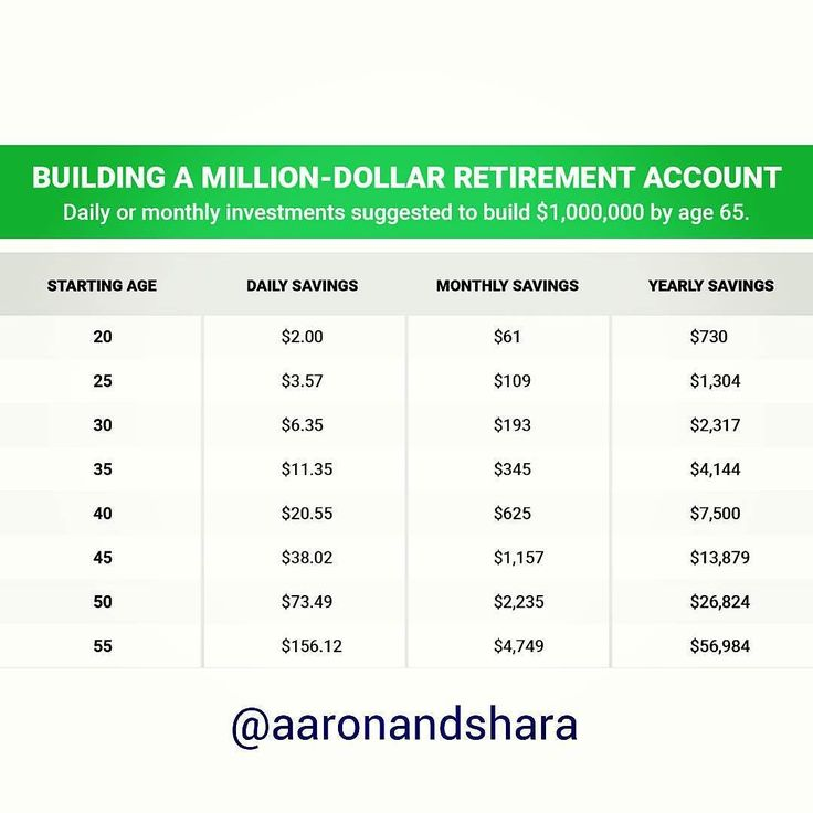 If you want to get rich start investing and start as early