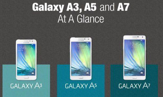 Samsung Rilis Tiga Seri Galaxy A (2017) dengan Fitur Tahan Air dan Debu