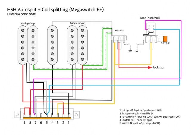 12 Stratocaster Hsh Wiring Diagram Wiringde Net In 2021 Electrical Wiring Diagram Diagram Wire