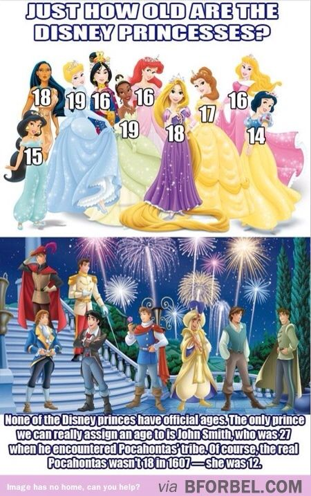 The real ages of the Disney Princesses. Seems a little wrong now. FINALLY they include the actual ages of Pocahontas and John smith.