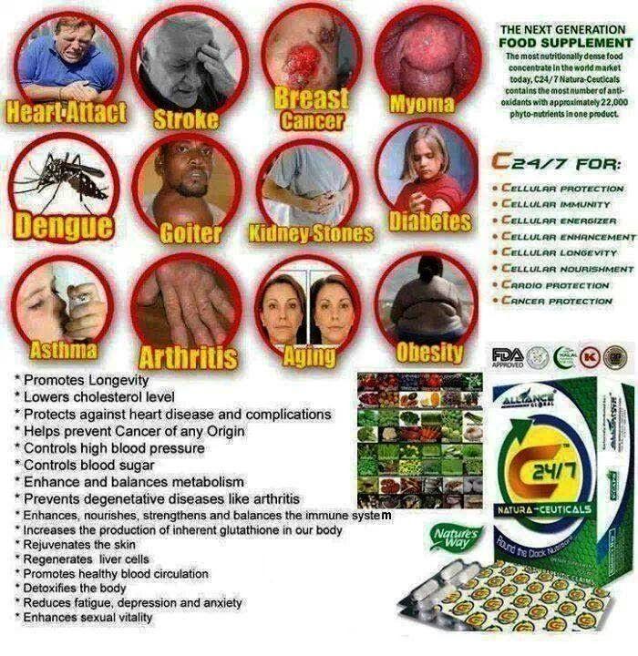 Nature's way food supplement