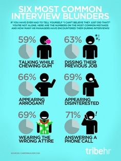 17 Best images about Job interview tips on Pinterest | Ways of ...