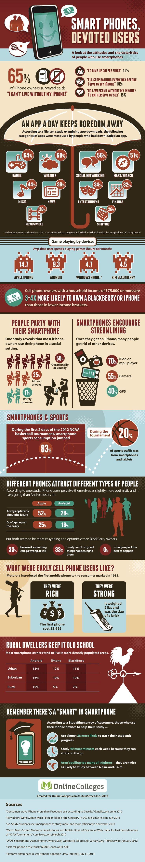 2013 sollen mehr Menschen mit ihren mobilen Endgeraeten ins Internet gehen als von stationaeren Endgeraeten aus.   Hier eine kleine Idee davon, welche Menschen sich hinter ihren Handys verbergen.