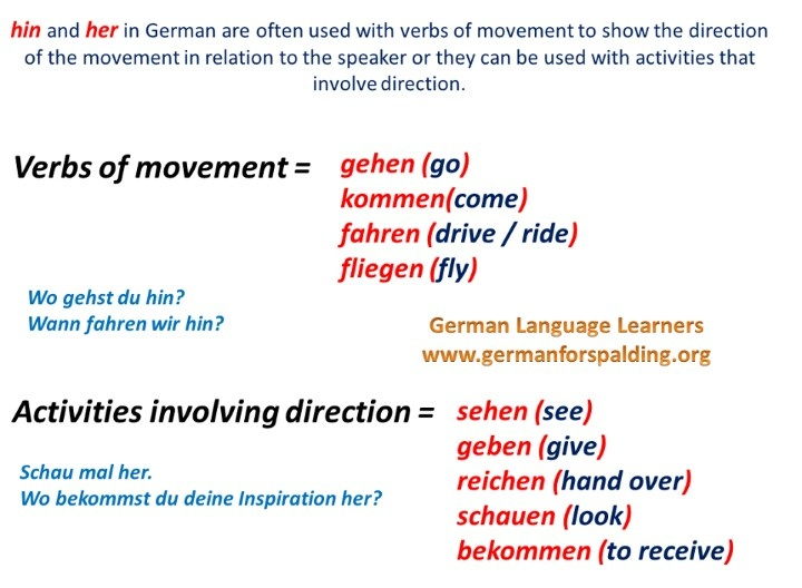17 best images about german verbs on pinterest models spanish posters and learn german. Black Bedroom Furniture Sets. Home Design Ideas