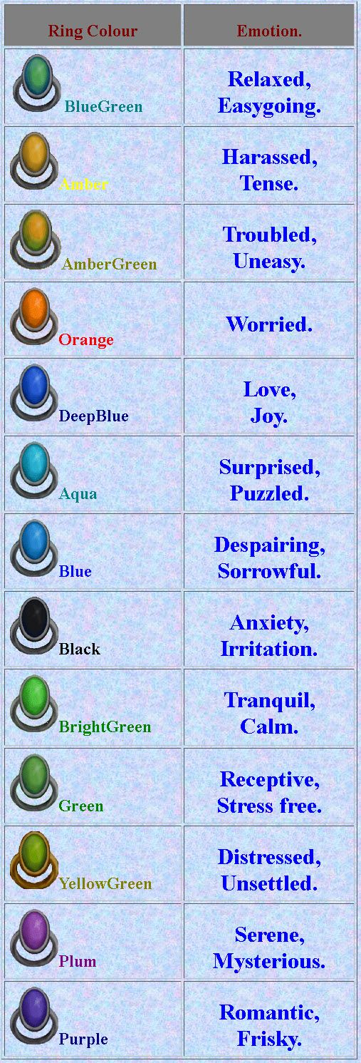 Mood Ring Colors Chart Cool Pinterest Colour Chart