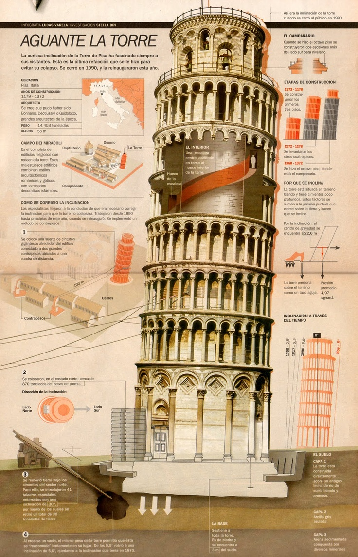 Aguante la torre