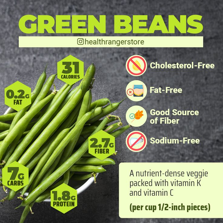 Green beans nutrition facts in 2020 green beans