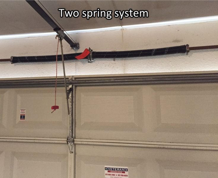 Torsion Spring Garage Door Adjustment