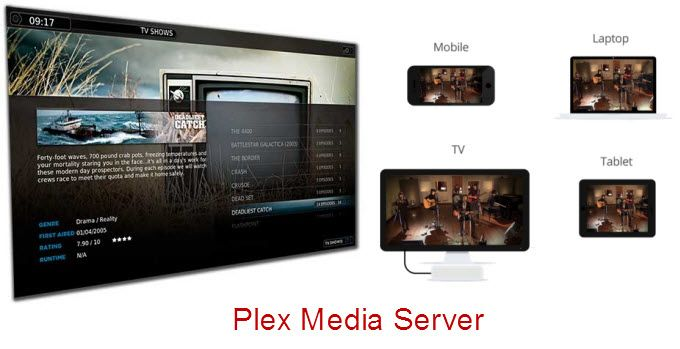 convert iTunes video to Plex Media Server