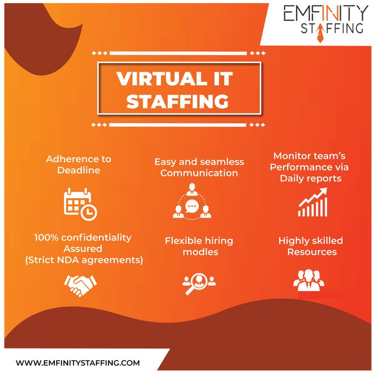 Grow your Business with Virtual Staffing at