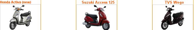 View here Compare between Honda Activa (new) v/s Suzuki Access 125 v/s  TVS Wego scooty in india 2013...