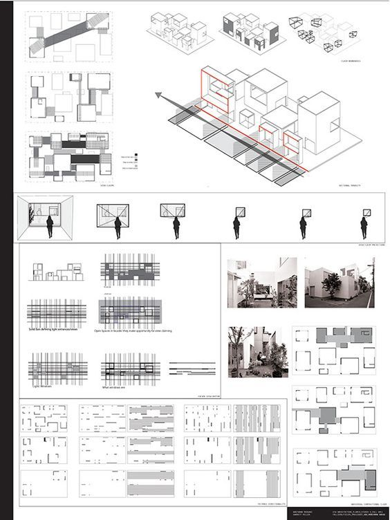 Systematic studies of Moriyama House. In collaboration with Nastaran Mousavi