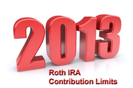 2013 Roth IRA maximum contribution limit is $5,500 for 50 and under. You have til April 15, 2013 to make your 2012 contribution. The limit for 2012 is $5,000