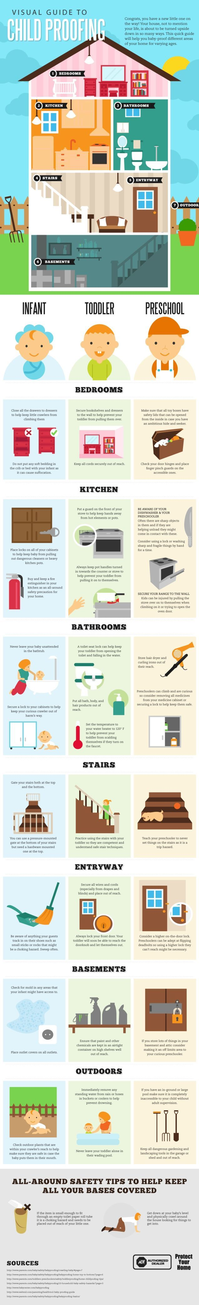 Keep Your Home Child-Safe with This Room-by-Room Infographic