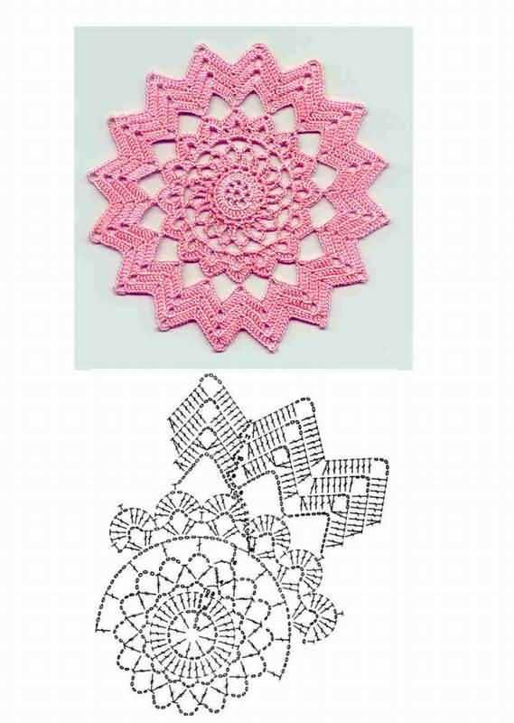 The pattern I used for my little pink and white doily.