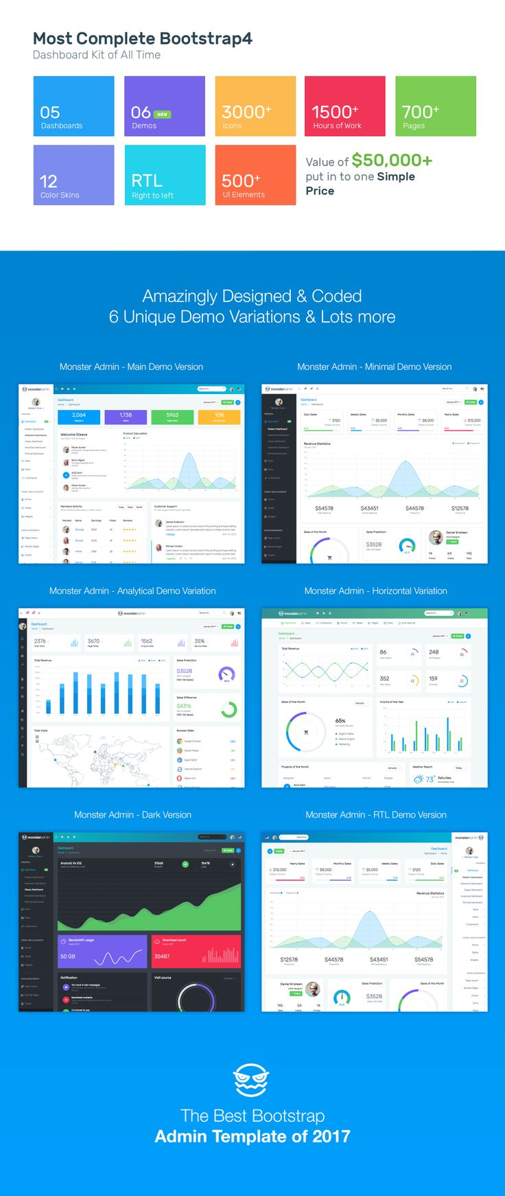 Monster Admin is a popular open source WebApp template for admin dashboards and control admin panels. Monster Admin is fully responsive HTML template, based on the CSS framework Bootstrap 4. It utilizes all of the Bootstrap components in its design and re-styles many commonly used plugins to create a consistent design that can be used as a user interface for backend applications.   Monster Admin is based on a modular design, which allows it to be easily customized and built upon. The…