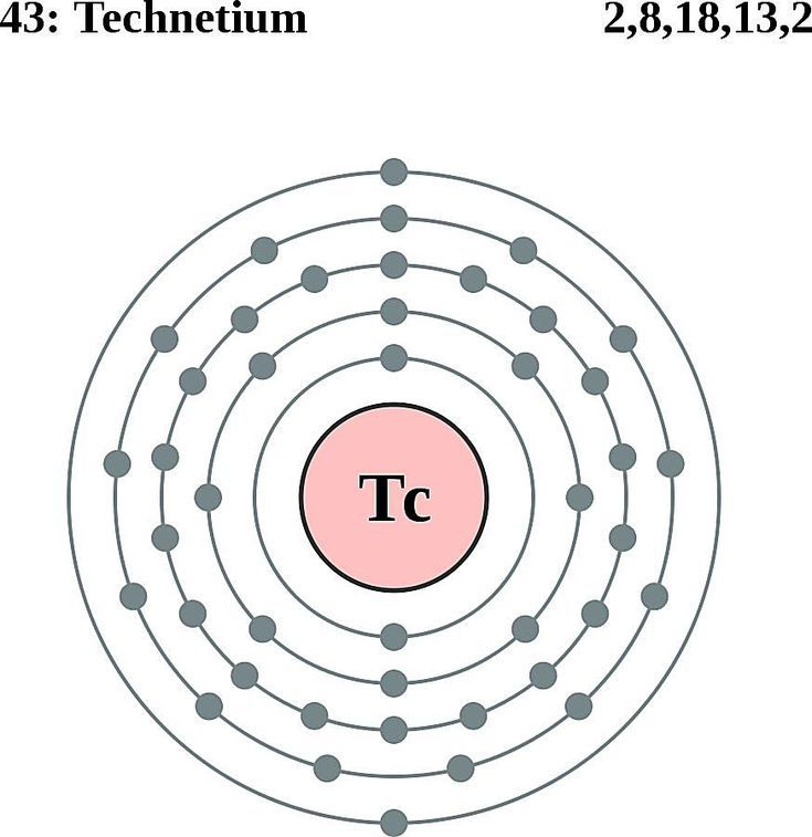 See The Electron Configuration Of Atoms Of The Elements President