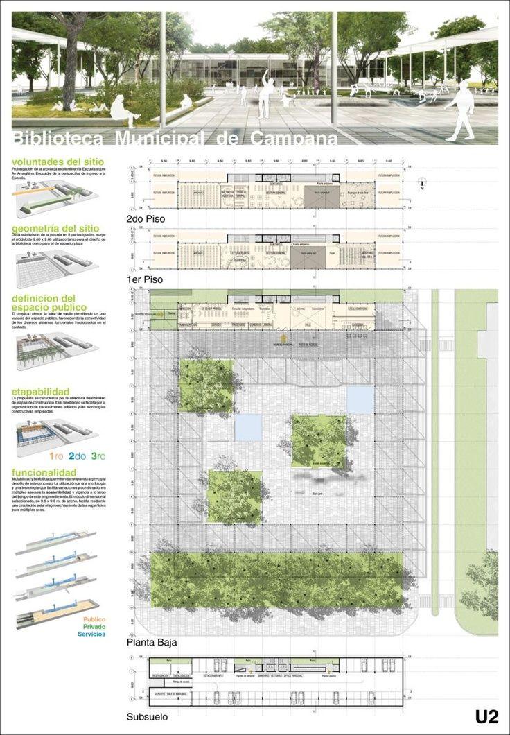 landscapearchitecture:  SKETCHS Fabiana Dominguez 272 Pins (via U2_1_833x1200 | PLANS & GRAPHICS | Pinterest)
