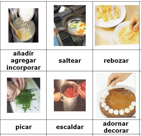100 ideas to try about ele spanish lesson online clases for Utensilios de cocina en ingles