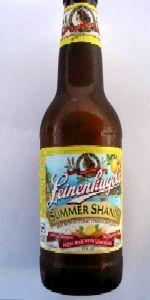 light and lemony, definitely a beer for the end of a long hot day. (says the guy who buys it in march)