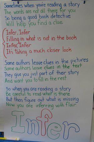 "Inferring Song Anchor Chart - ""My Bonnie Lies Over the Ocean"""