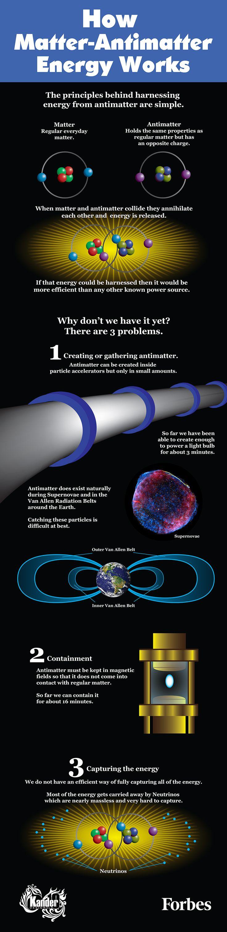 How Matter-Antimatter Energy Works