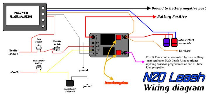 leash electronics wiring diagram circuit diagram symbols u2022 rh veturecapitaltrust co