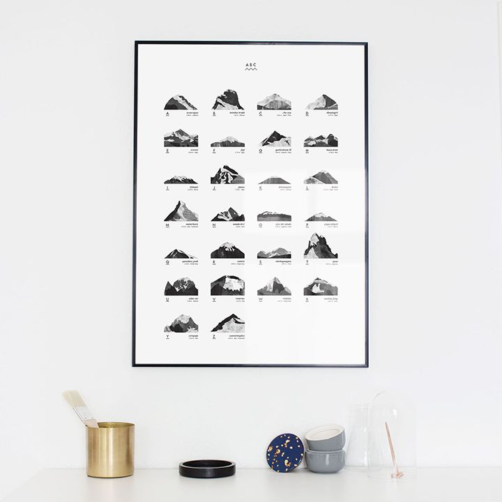 Mountain ABC by Coco Lapine - The Loppist