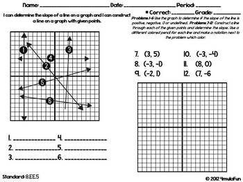 Identifying Slope in Coordinate Planes Lesson for