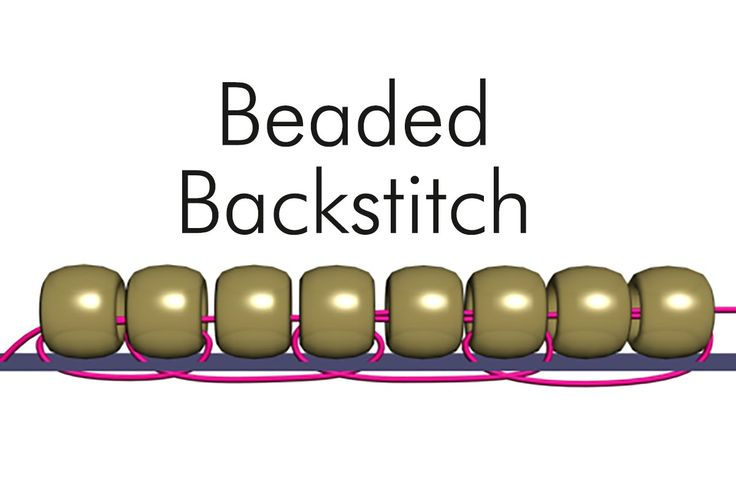 Beaded backstitch, quick but thorough tutorial, showing the stitch in step-by-step detail with animation, photography and captioning. Use this versatile bead...