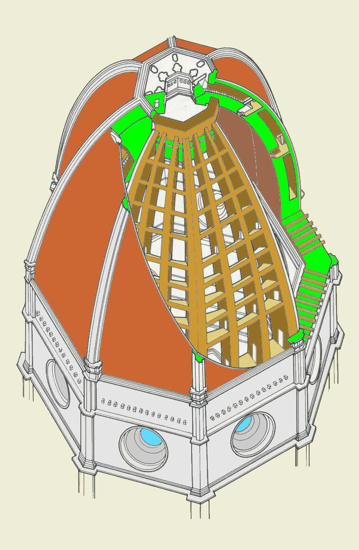 DIAGRAM of Brunelleschi's dome on the Duomo (church). The ...