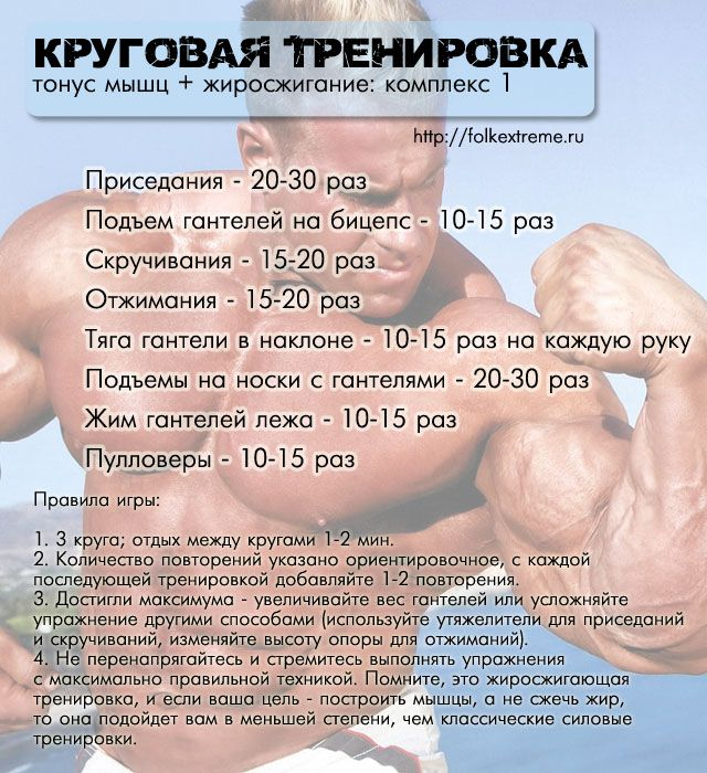Упражнения похудения мужчины
